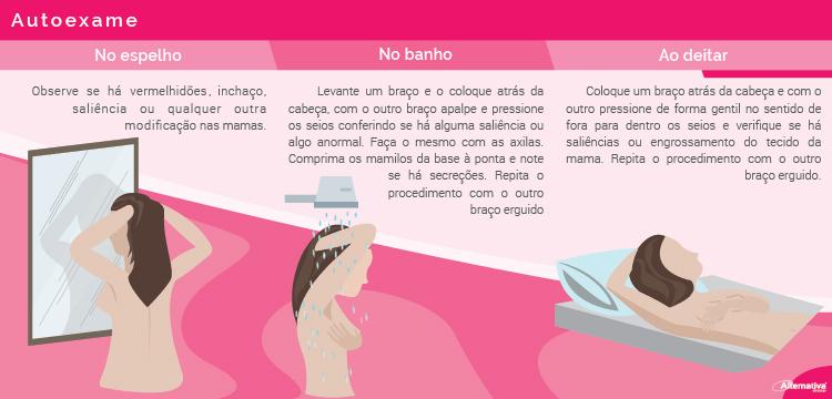 Autoexame Cancêr de Mama - Outubro Rosa - Campanha Alternativa Sistemas