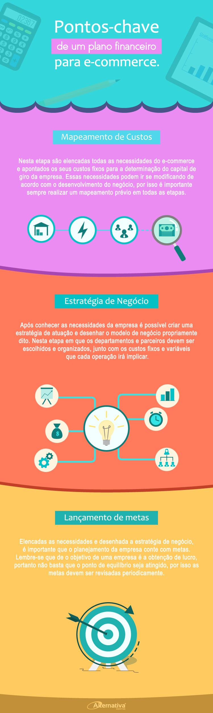 inforgrafico-pontos-chave-de-um-plano-financeiro-para-e-commerce---Alternativa-Sistemas