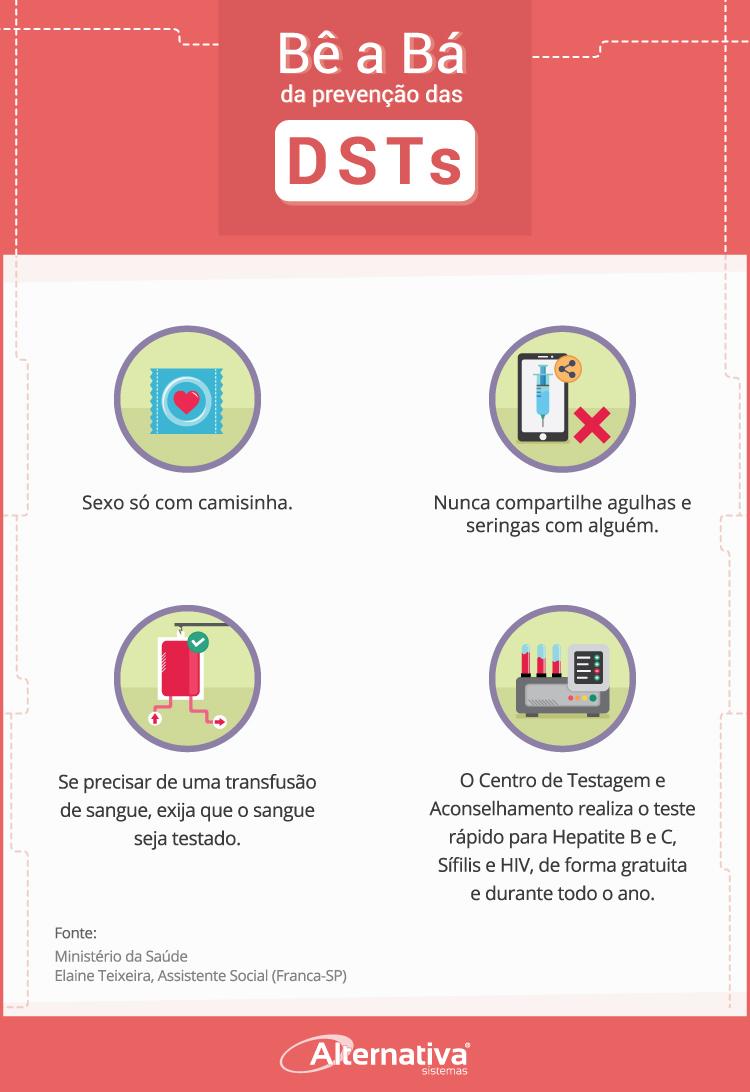 infografico-prevencao-de-dsts-aids-Dezembro-Vermelho---Alternativa-Sistemas