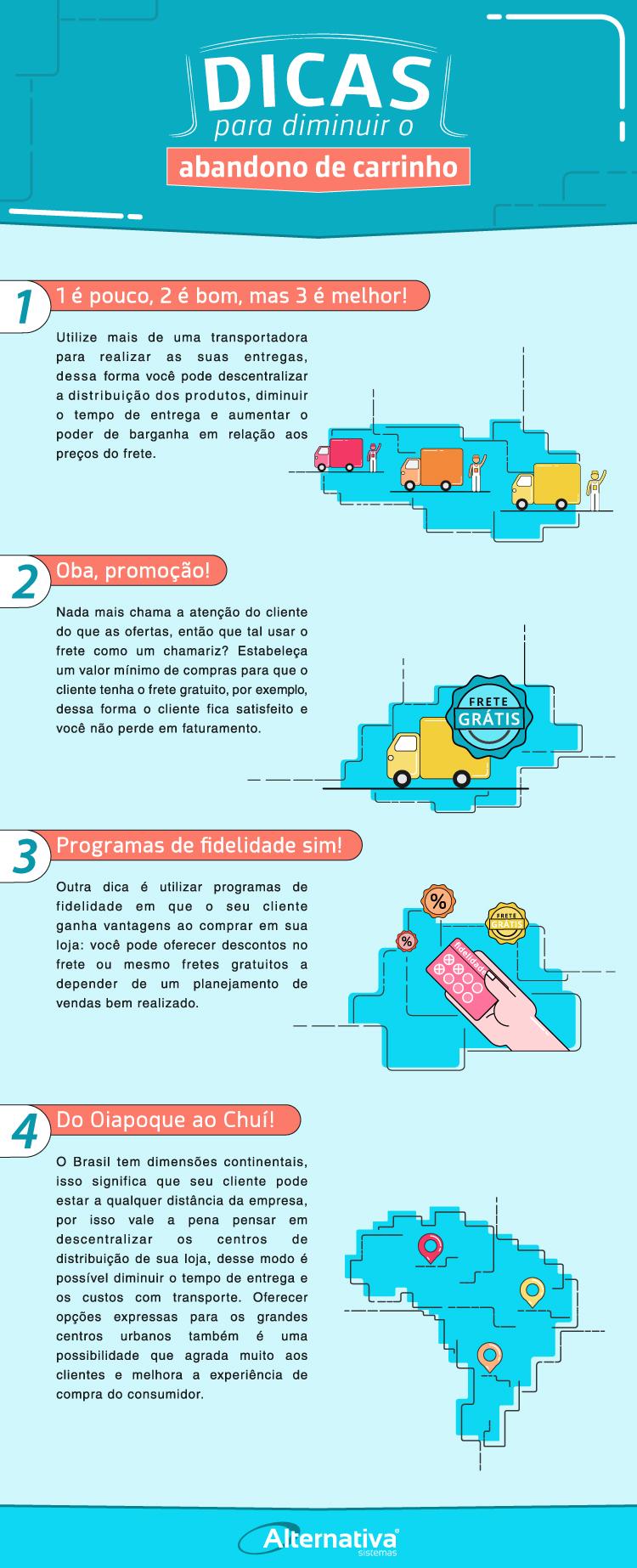 infografico-dicas-para-diminuir-o-abando-de-carrinho---Alternativa-Sistemas