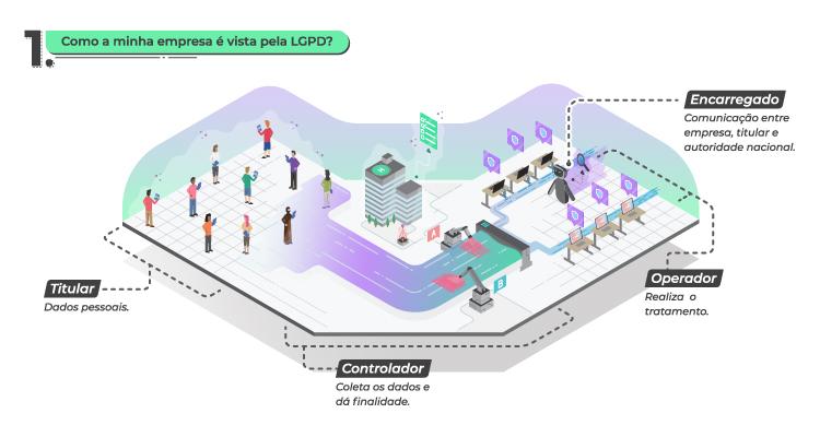 como-a-minha-empresa-e-vista-pela-LGPD---Alternativa-Sistemas
