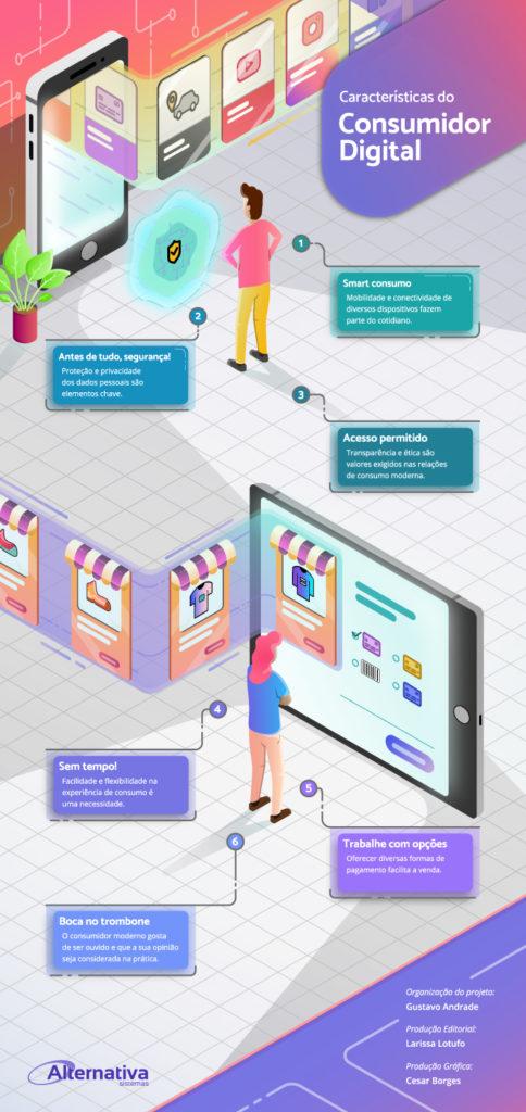 infografico-caracteristicas-do-consumidor-digital---Alternativa-Sistemas
