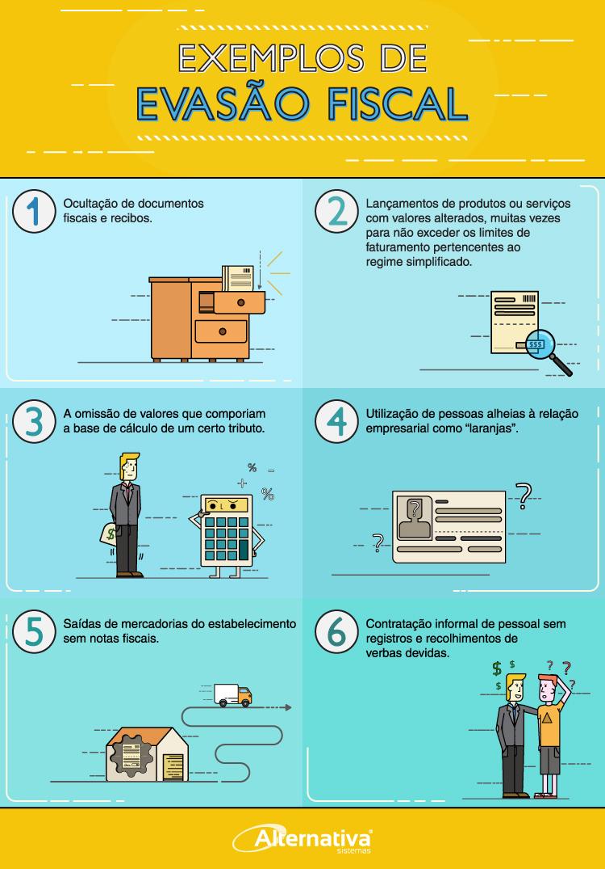infografico-exemplos-de-evasao-fiscal---Alternativa-Sistemas