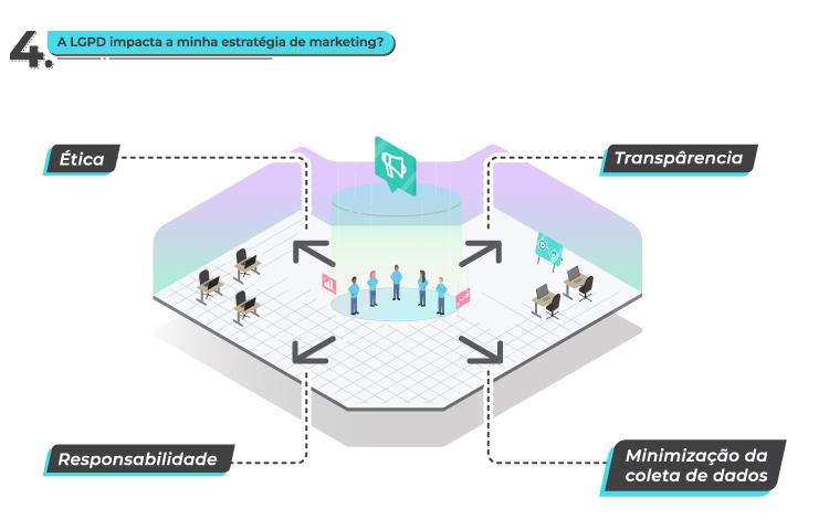A-LGPD-impacta-a-minha-estratégia-de-marketing---Alternativa-Sistemas
