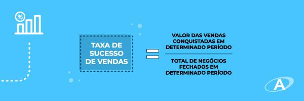 infografico-taxa-de-sucesso-de-vendas---Alternativa-Sistemas
