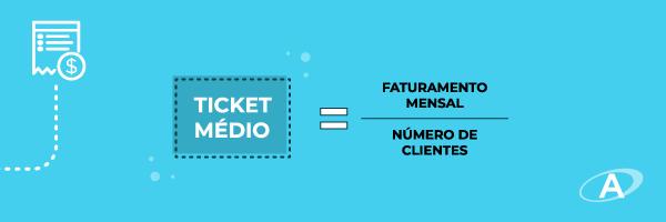 infografico-ticket-medio---Alternativa-Sistemas